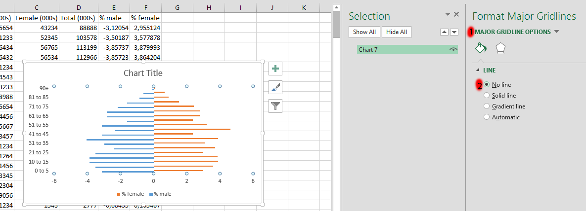 how to put gridlines in excel graph