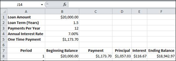 Best Excel Tutorial  How To Calculate Amortization
