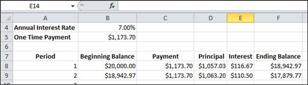 Amortization copy formulas