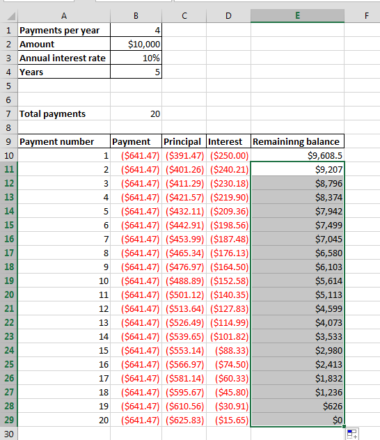 ready amortization schedule template