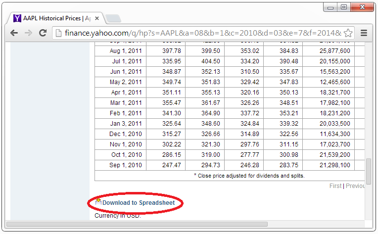 Best Excel Tutorial How To Calculate Stock Beta
