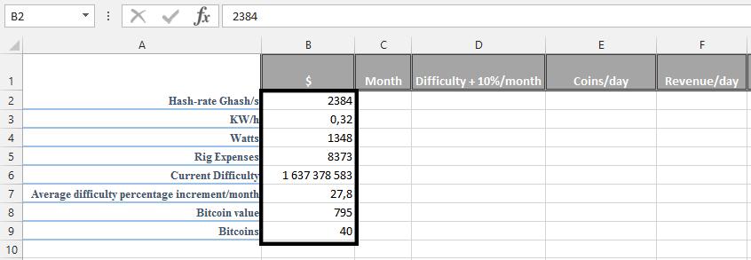 Best Excel Tutorial Bitcoin Mining