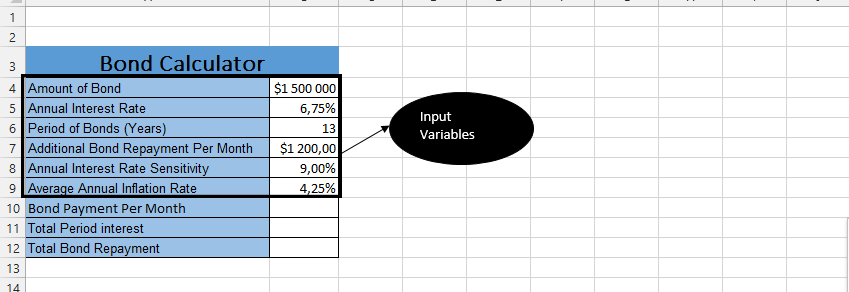input variables