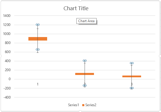 Excel Box Plot