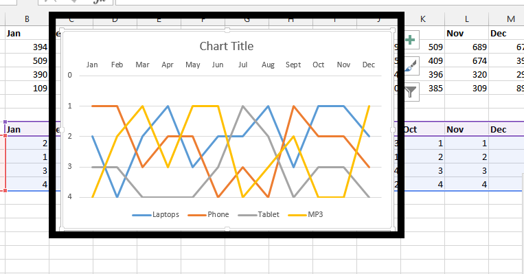 bump chart example