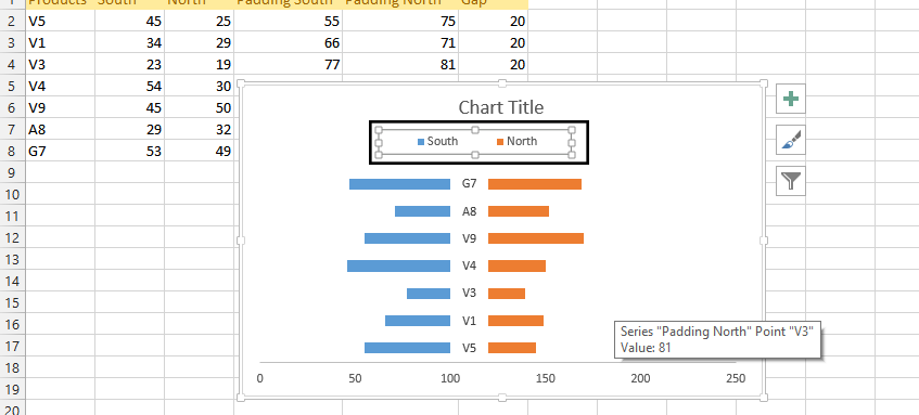 Best Excel Tutorial - Butterfly Chart