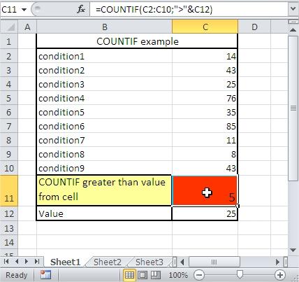 Best Excel Tutorial Countif Function