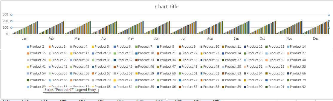 large data set column chart switched