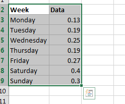 Best excel tutorial chart from right to left go to insert and select any of the desired chart ccuart Gallery