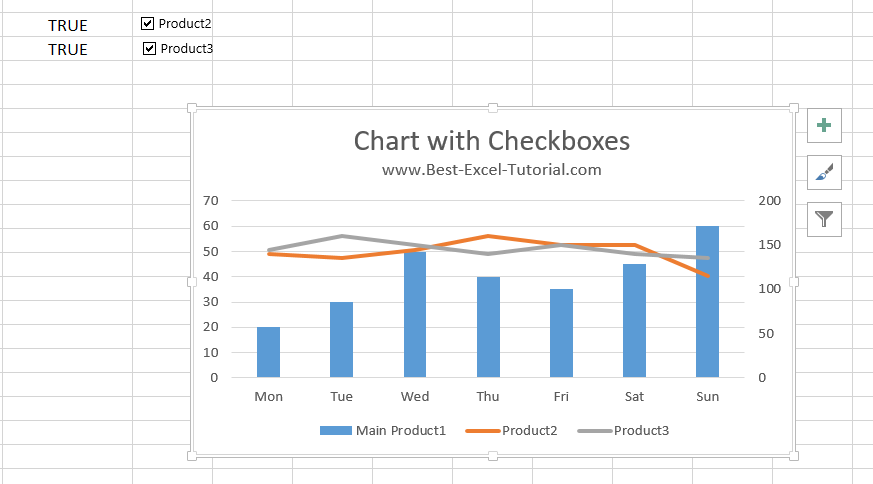 chart with checkboxes