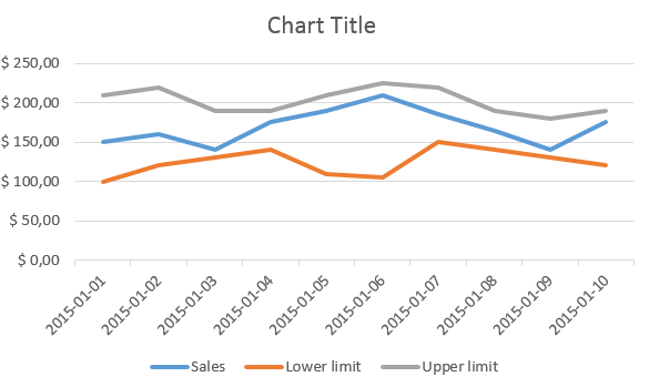 Best Excel Tutorial - Chart with upper and lower control limits
