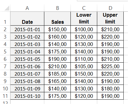 control limits in excel