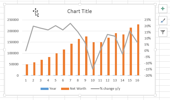 Best Excel Tutorial - Chart with number and percentage