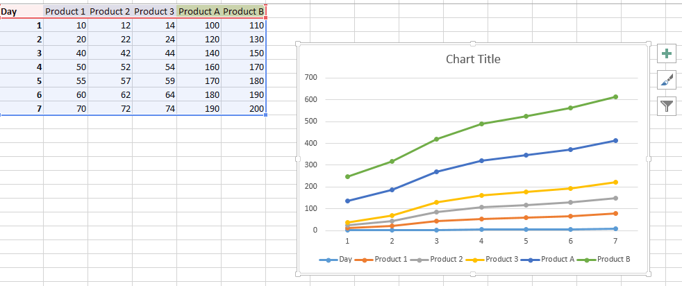 create a chart with if statement simple graph