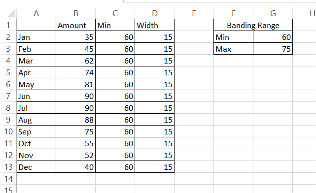 data table values bands