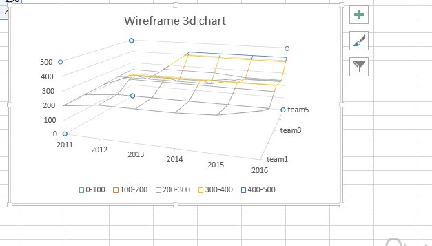 wireframe contour chart