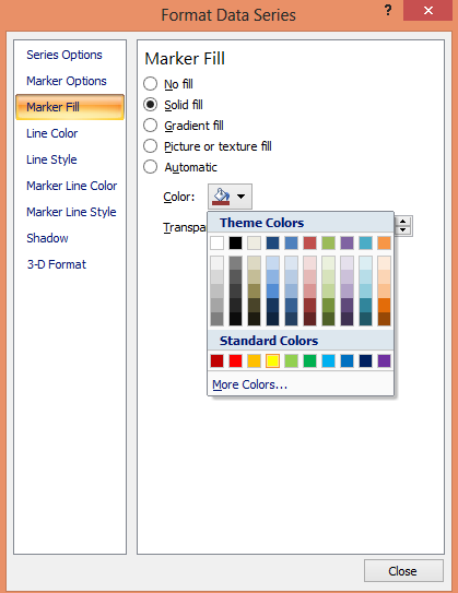 Best excel tutorial how to change the color of markers on a chart now here you go with changed color of your marker ccuart Gallery