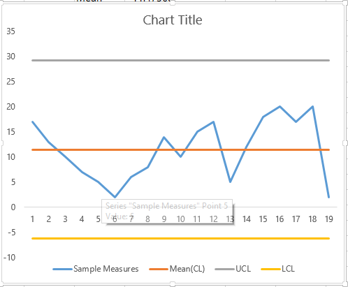 Best excel tutorial statistical process control chart ready chart ccuart Gallery