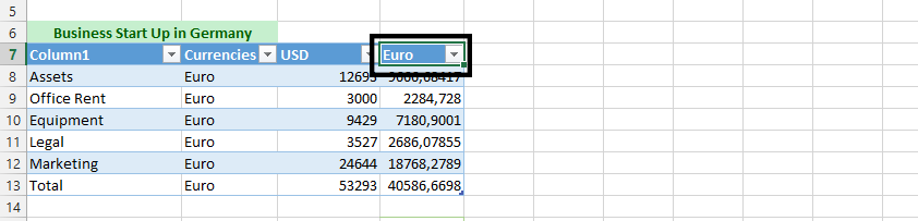change column to euro