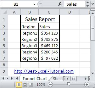 Data to Funnel Chart Excel