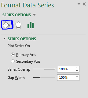 click series options