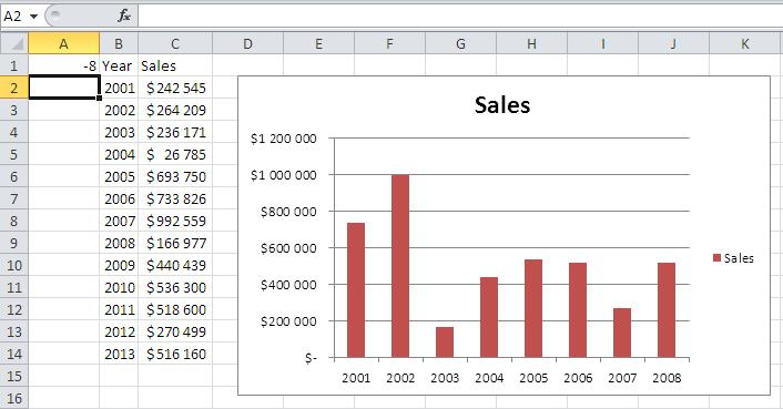 sales charts template koni polycode co