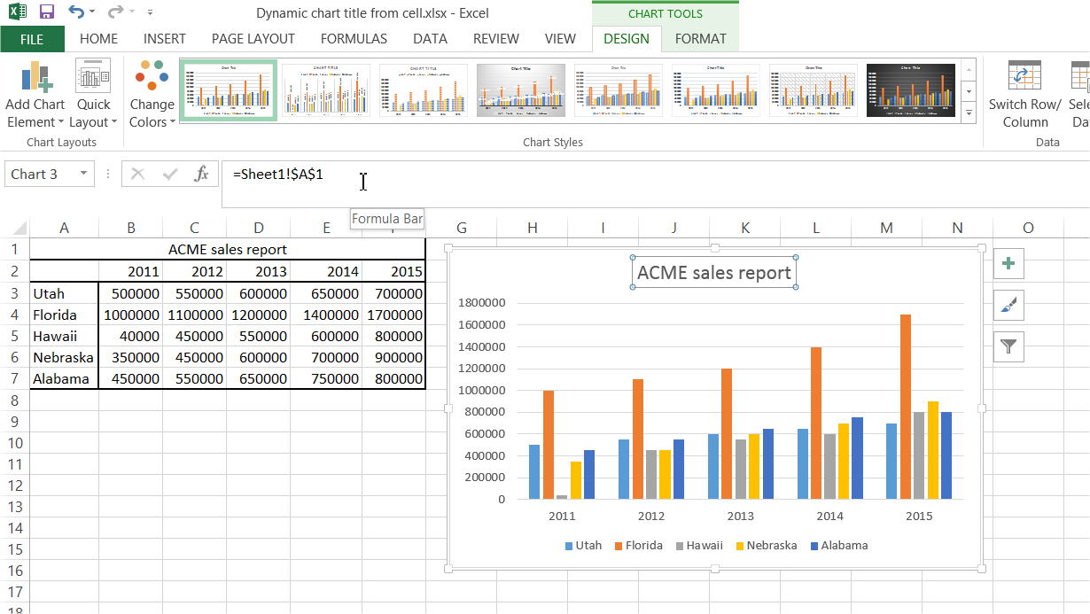Best excel tutorial dynamic chart title from the cell dynamic chart title from cell ready ccuart Image collections