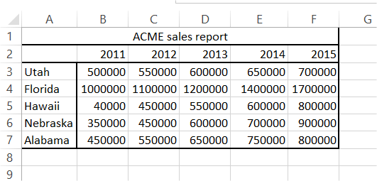 Best excel tutorial dynamic chart title from the cell create a chart without a title if you created one just click on the title and delete it ccuart Image collections