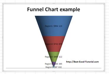 Best excel tutorial funnel chart excel funnel chart ccuart Image collections