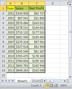 Excel Green Triangles Removed