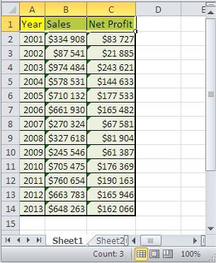 Best Excel Tutorial
