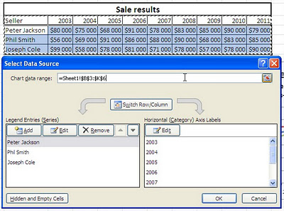 Excel Line Chart Select Data Source Edit Data Source