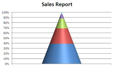 Excel Pyramid Chart