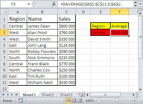 Excel database functions daverage