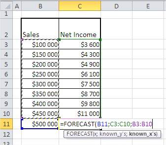 Excel example of forecast function