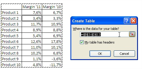 Excel tables Create Table