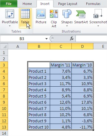 Excel tables insert table