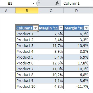 Excel tables name of column header