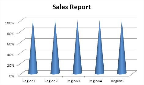 First Step Funnel Chart