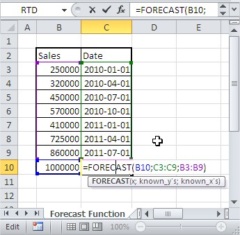 Home value projection formula