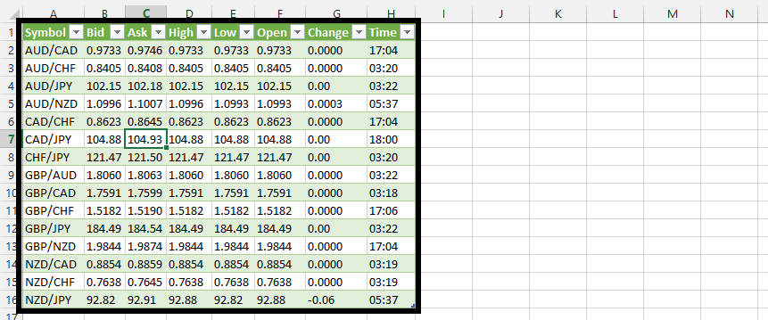 Forex data feed to excel