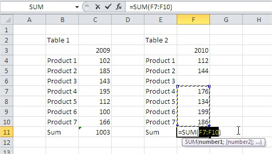 Excel function autosum empty cell incorrect