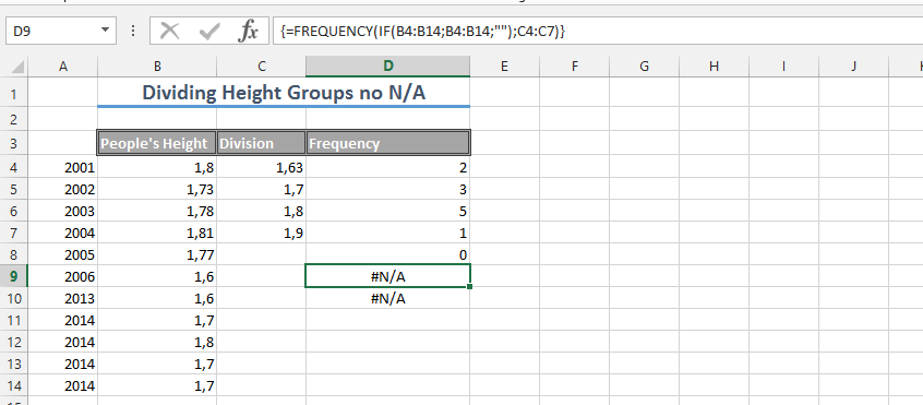 Handling Frequency with NA Error