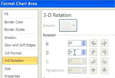 Funnel Chart change ratation