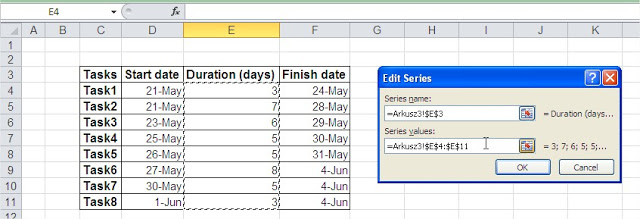 Gantt Chart Edit Series