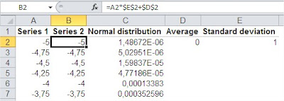 Gauss Excel Table Formula