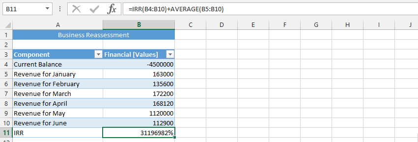 IRR from Table and Average
