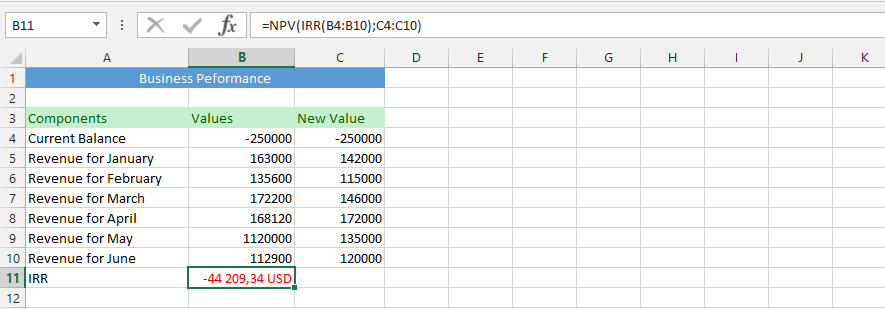 NPV and IRR Function on Excel