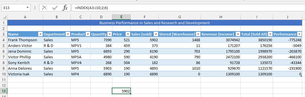 Best Excel Tutorial - Index Formula: Understanding it and 10 ...