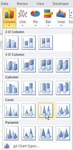 Insert Funnel Chart Ribbon